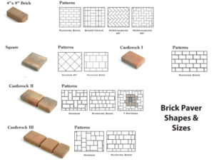 brick-paver-shapes-and-sizes